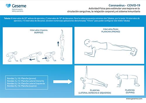Infografía: Rutina semanal de ejercicio en casa