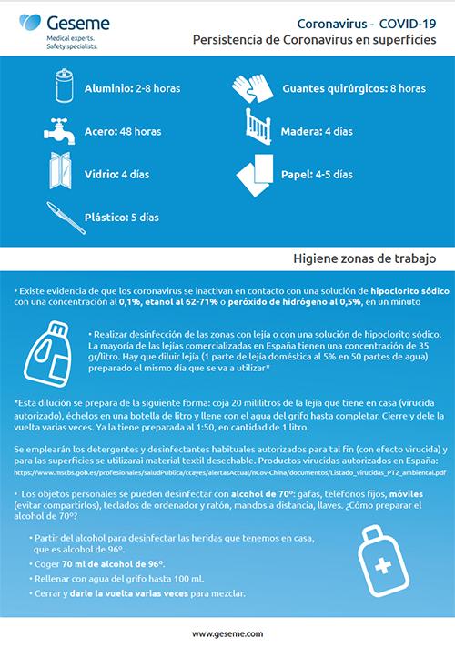 Infografía sobre la limpieza y persistencia en superficies